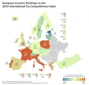 Country ranking in Europe on the international tax competitiveness